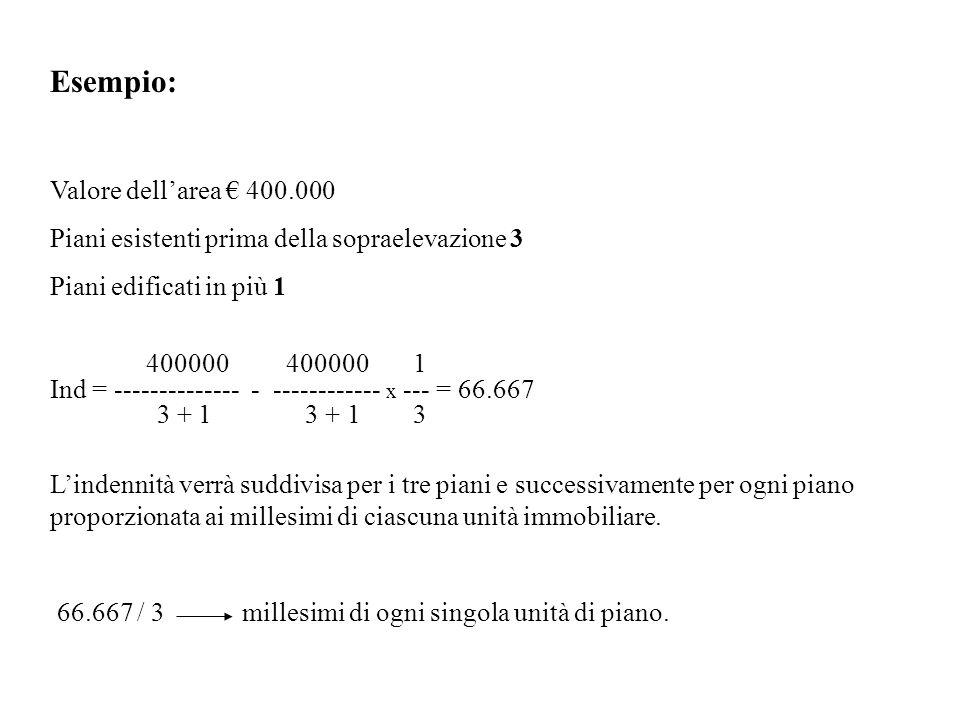 Esempio: Valore dellarea 400.000 Piani esistenti prima della sopraelevazione 3 Piani edificati in più 1 400000 400000 1 Ind = -------------- - -------