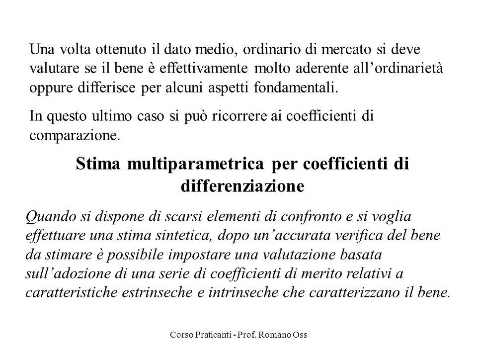 Corso Praticanti - Prof. Romano Oss Una volta ottenuto il dato medio, ordinario di mercato si deve valutare se il bene è effettivamente molto aderente