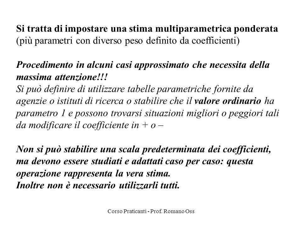 Corso Praticanti - Prof. Romano Oss Si tratta di impostare una stima multiparametrica ponderata (più parametri con diverso peso definito da coefficien