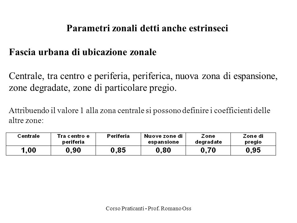 Corso Praticanti - Prof. Romano Oss Parametri zonali detti anche estrinseci Fascia urbana di ubicazione zonale Centrale, tra centro e periferia, perif