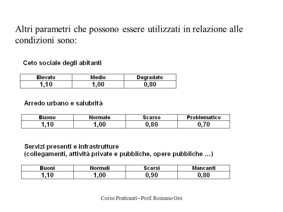 Corso Praticanti - Prof. Romano Oss Altri parametri che possono essere utilizzati in relazione alle condizioni sono: