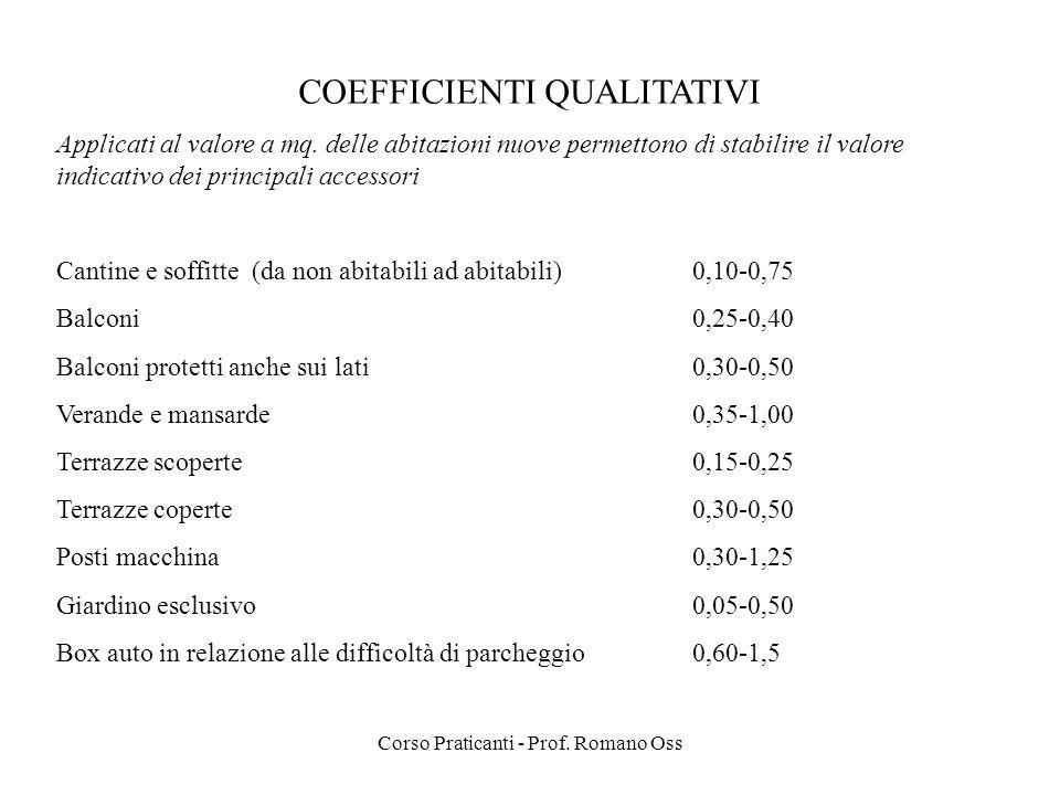 Corso Praticanti - Prof. Romano Oss COEFFICIENTI QUALITATIVI Applicati al valore a mq. delle abitazioni nuove permettono di stabilire il valore indica