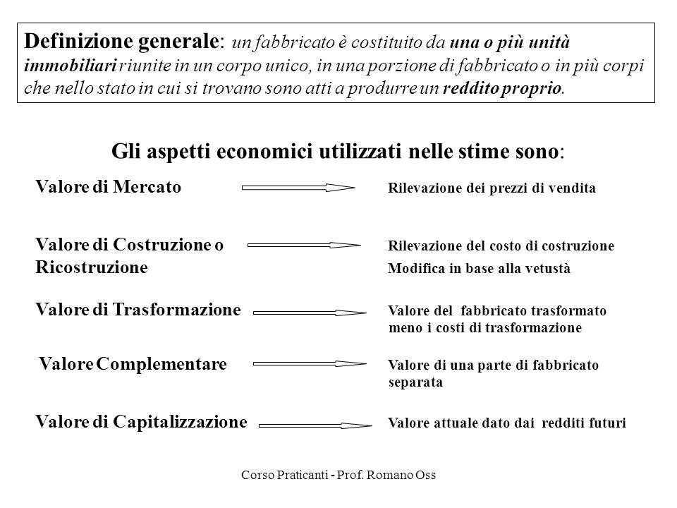 Corso Praticanti - Prof. Romano Oss Definizione generale: un fabbricato è costituito da una o più unità immobiliari riunite in un corpo unico, in una
