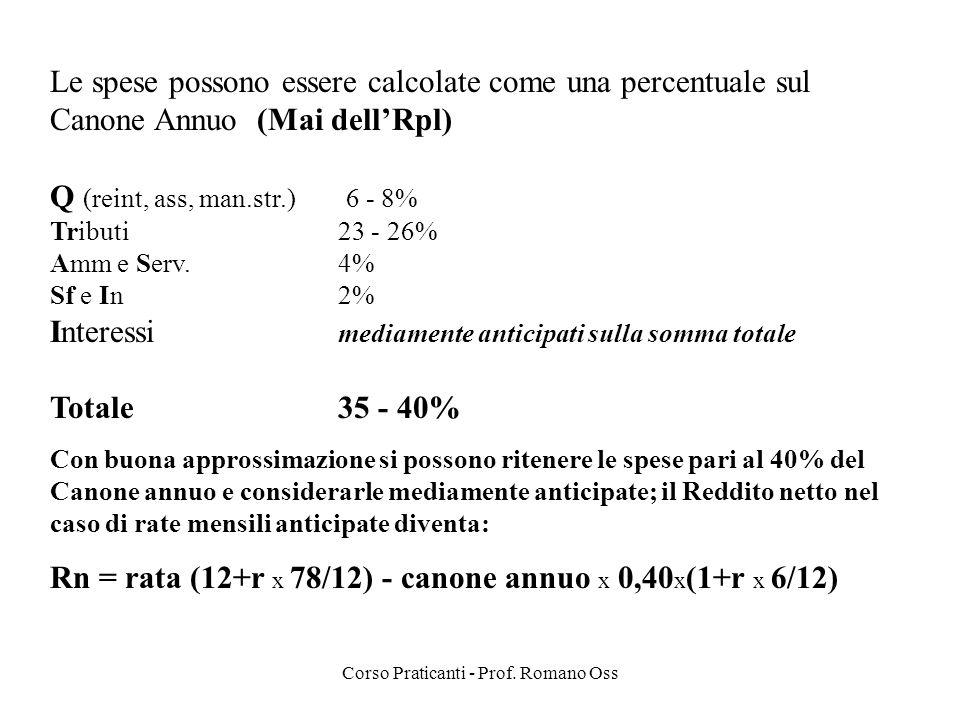 Corso Praticanti - Prof. Romano Oss Le spese possono essere calcolate come una percentuale sul Canone Annuo (Mai dellRpl) Q (reint, ass, man.str.) 6 -