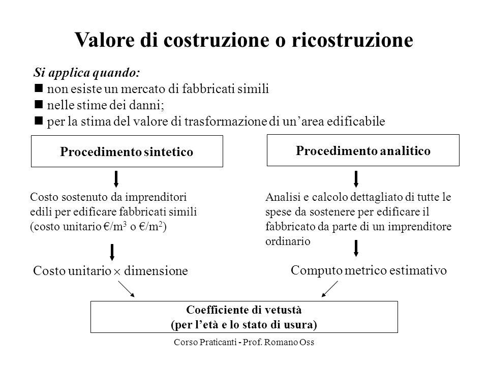 Corso Praticanti - Prof. Romano Oss Valore di costruzione o ricostruzione Procedimento sintetico Procedimento analitico Costo unitario dimensione Anal
