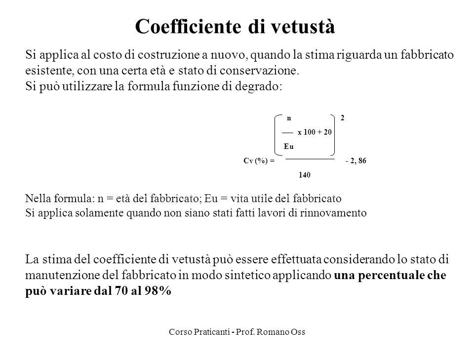 Corso Praticanti - Prof. Romano Oss Coefficiente di vetustà Si applica al costo di costruzione a nuovo, quando la stima riguarda un fabbricato esisten