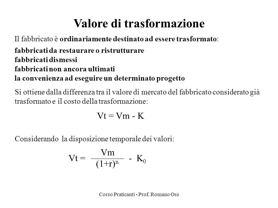 Corso Praticanti - Prof. Romano Oss Valore di trasformazione Si ottiene dalla differenza tra il valore di mercato del fabbricato considerato già trasf
