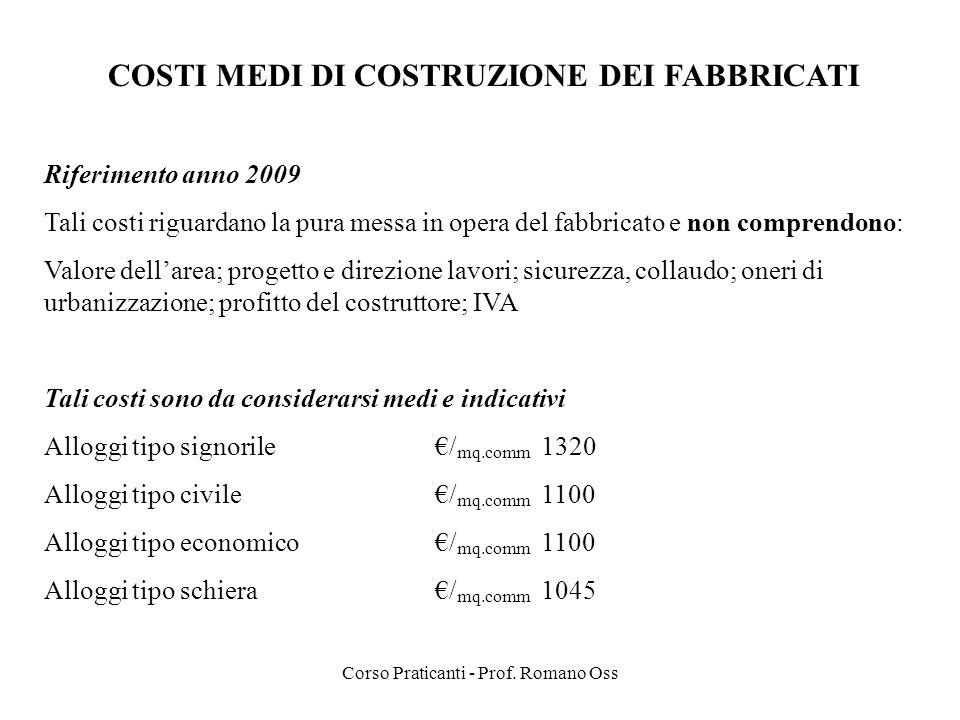 Corso Praticanti - Prof. Romano Oss COSTI MEDI DI COSTRUZIONE DEI FABBRICATI Riferimento anno 2009 Tali costi riguardano la pura messa in opera del fa