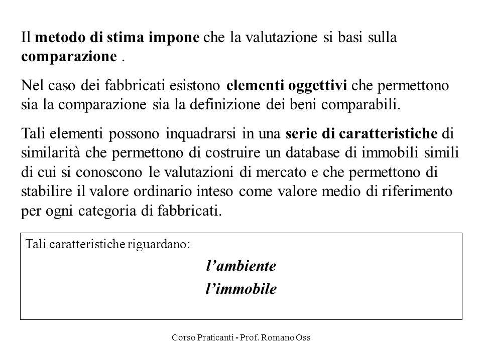Corso Praticanti - Prof. Romano Oss Il metodo di stima impone che la valutazione si basi sulla comparazione. Nel caso dei fabbricati esistono elementi