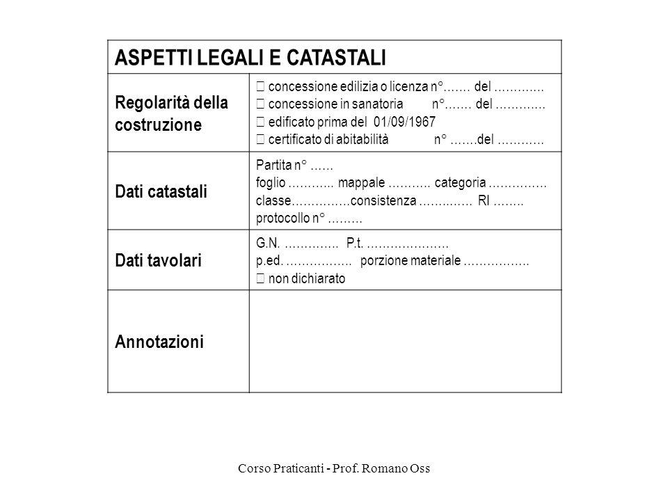 Corso Praticanti - Prof.