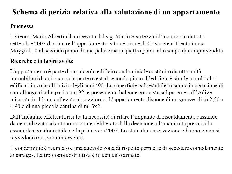 Schema di perizia relativa alla valutazione di un appartamento Premessa Il Geom. Mario Albertini ha ricevuto dal sig. Mario Scartezzini lincarico in d