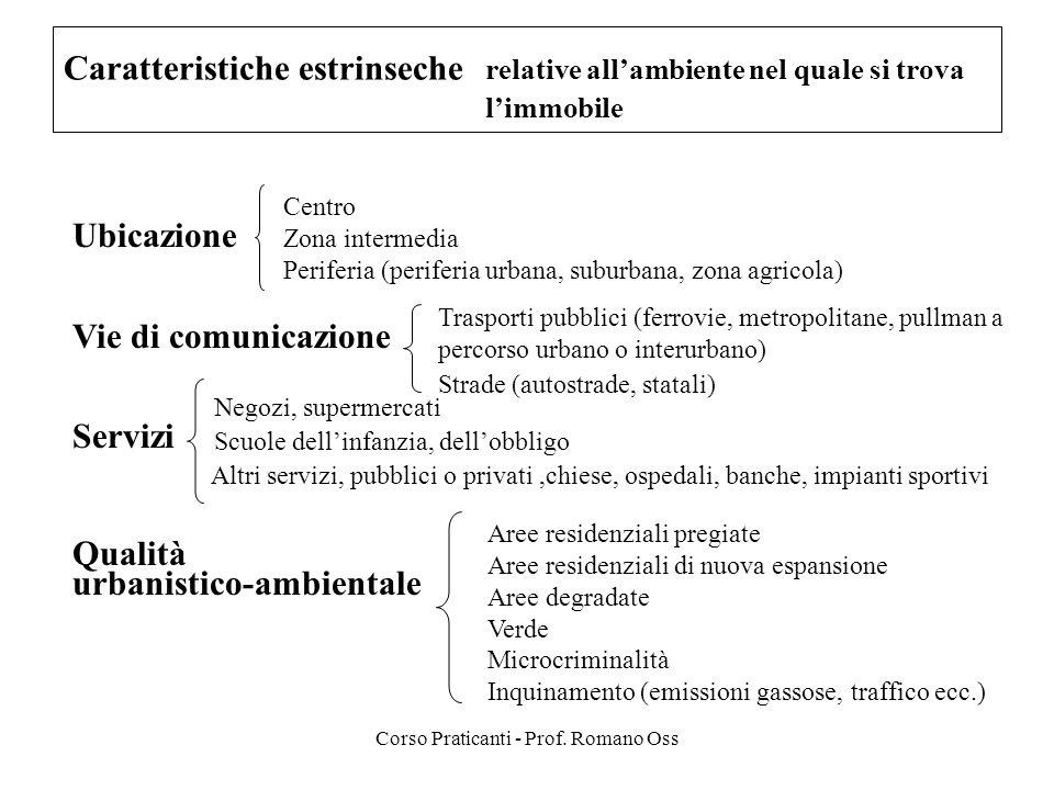 Corso Praticanti - Prof. Romano Oss Caratteristiche estrinseche relative allambiente nel quale si trova limmobile Ubicazione Vie di comunicazione Serv