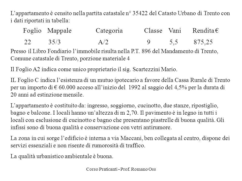 Corso Praticanti - Prof. Romano Oss Lappartamento è censito nella partita catastale n° 35422 del Catasto Urbano di Trento con i dati riportati in tabe