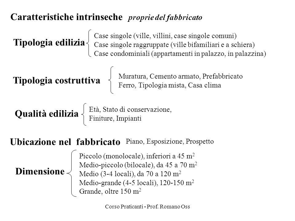 Corso Praticanti - Prof. Romano Oss Caratteristiche intrinseche proprie del fabbricato Tipologia edilizia Tipologia costruttiva Qualità edilizia Ubica