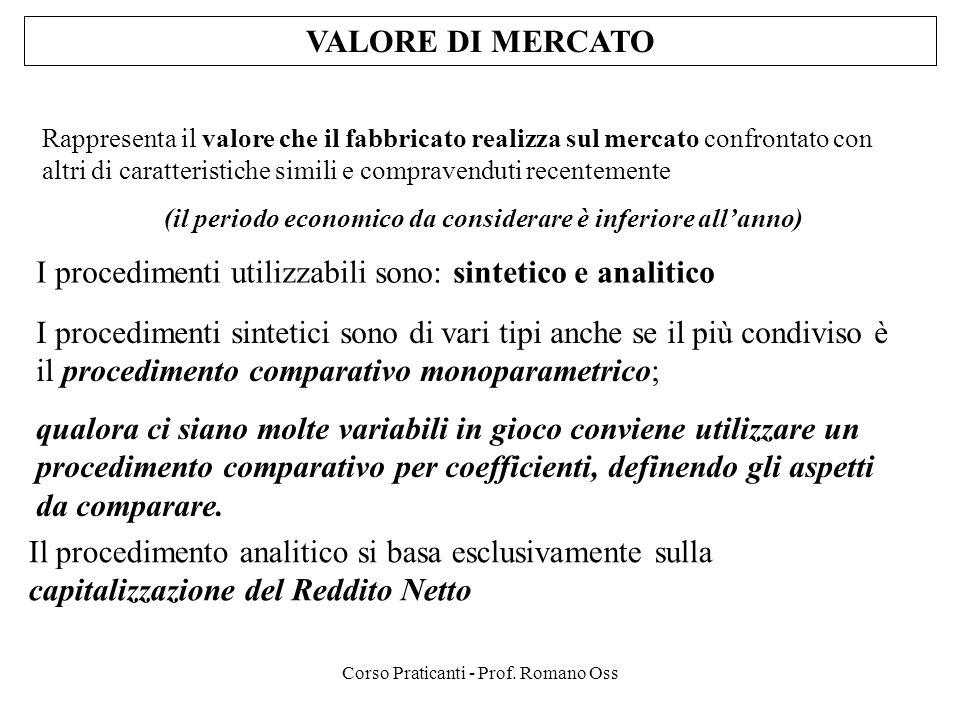 Corso Praticanti - Prof. Romano Oss VALORE DI MERCATO Rappresenta il valore che il fabbricato realizza sul mercato confrontato con altri di caratteris