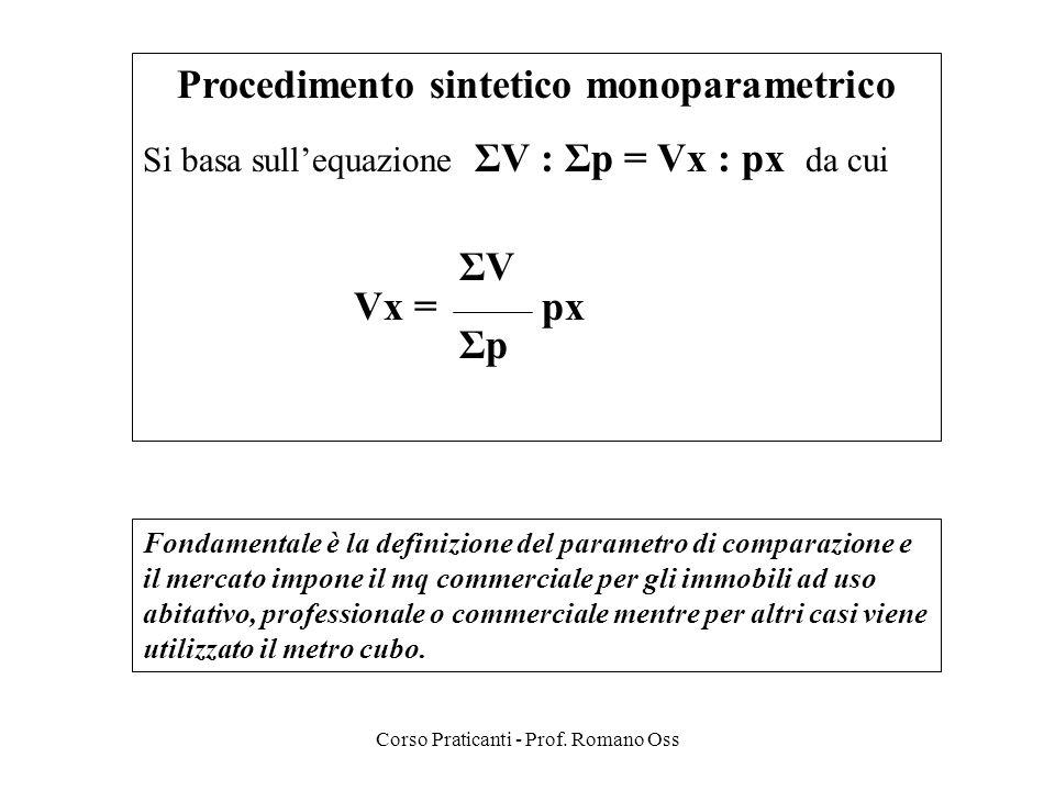 Corso Praticanti - Prof. Romano Oss Procedimento sintetico monoparametrico Si basa sullequazione ΣV : Σp = Vx : px da cui ΣV Vx = px Σp Fondamentale è