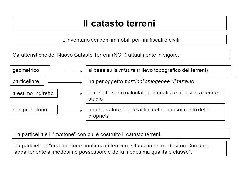 Il catasto terreni Caratteristiche del Nuovo Catasto Terreni (NCT) attualmente in vigore: Linventario dei beni immobili per fini fiscali e civili part