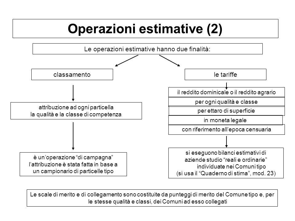 Operazioni estimative (2) Le operazioni estimative hanno due finalità: le tariffeclassamento attribuzione ad ogni particella la qualità e la classe di