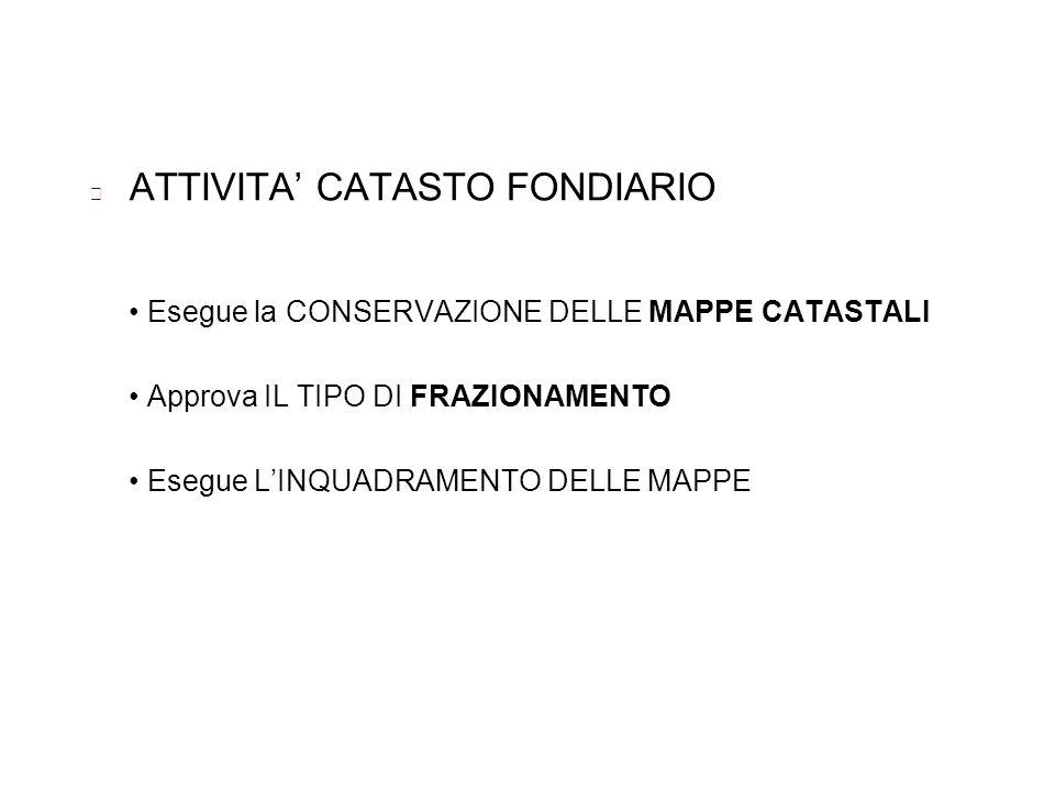 ATTIVITA CATASTO FONDIARIO Esegue la CONSERVAZIONE DELLE MAPPE CATASTALI Approva IL TIPO DI FRAZIONAMENTO Esegue LINQUADRAMENTO DELLE MAPPE
