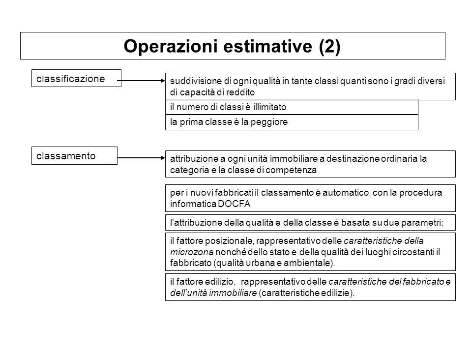 Operazioni estimative (2) classificazione suddivisione di ogni qualità in tante classi quanti sono i gradi diversi di capacità di reddito il numero di