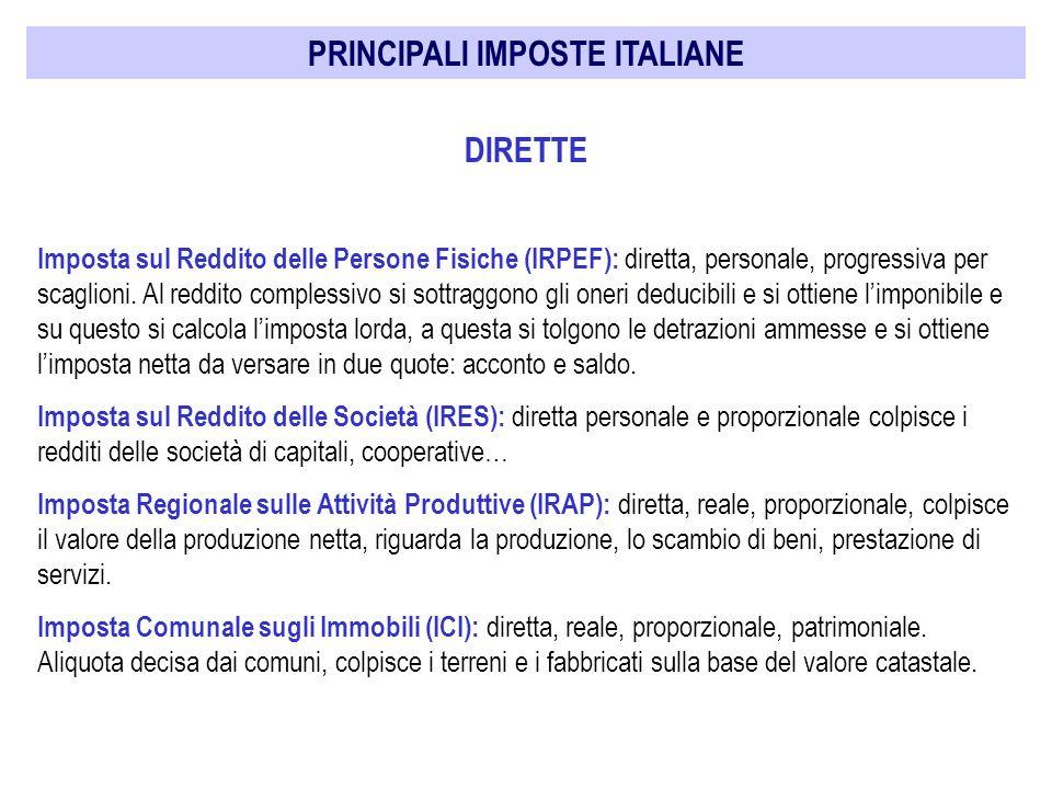 PRINCIPALI IMPOSTE ITALIANE DIRETTE Imposta sul Reddito delle Persone Fisiche (IRPEF): diretta, personale, progressiva per scaglioni. Al reddito compl