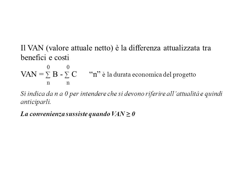 Il VAN (valore attuale netto) è la differenza attualizzata tra benefici e costi 0 0 VAN = B - C n è la durata economica del progetto n n Si indica da