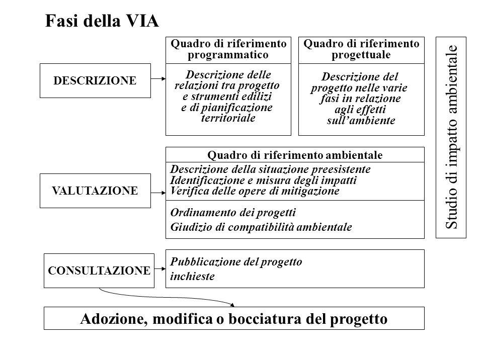 DESCRIZIONE VALUTAZIONE CONSULTAZIONE Quadro di riferimento programmatico Quadro di riferimento progettuale Descrizione delle relazioni tra progetto e