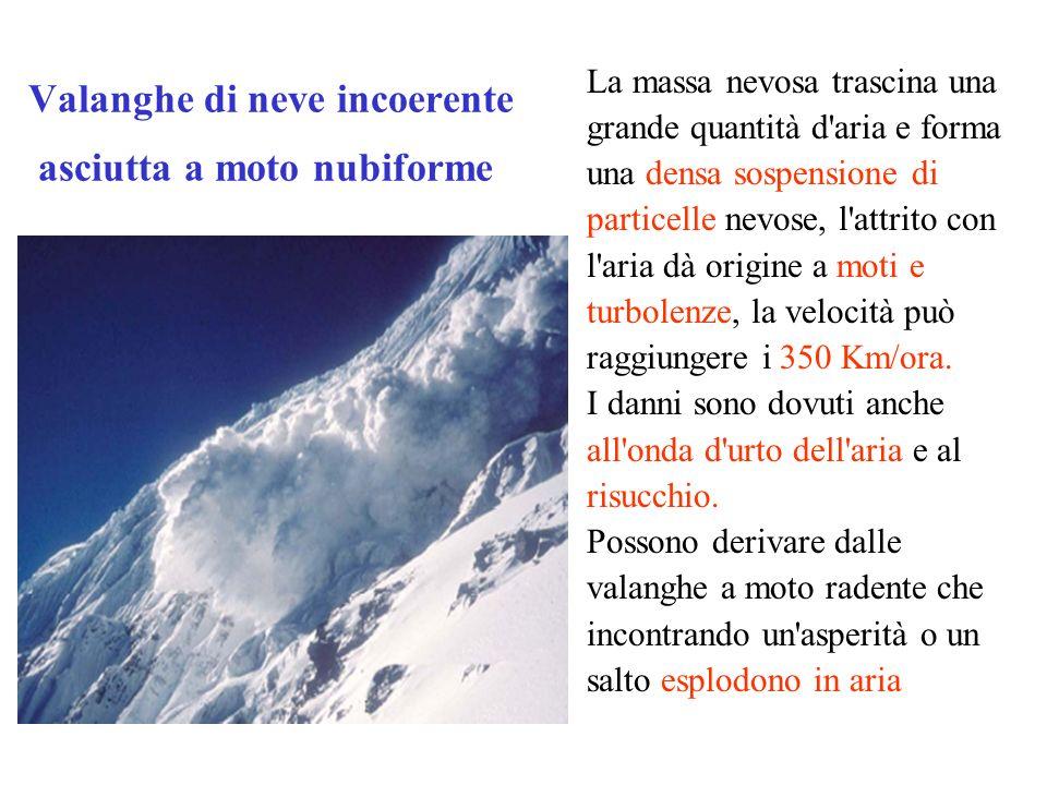 Valanghe di neve incoerente asciutta a moto nubiforme La massa nevosa trascina una grande quantità d'aria e forma una densa sospensione di particelle