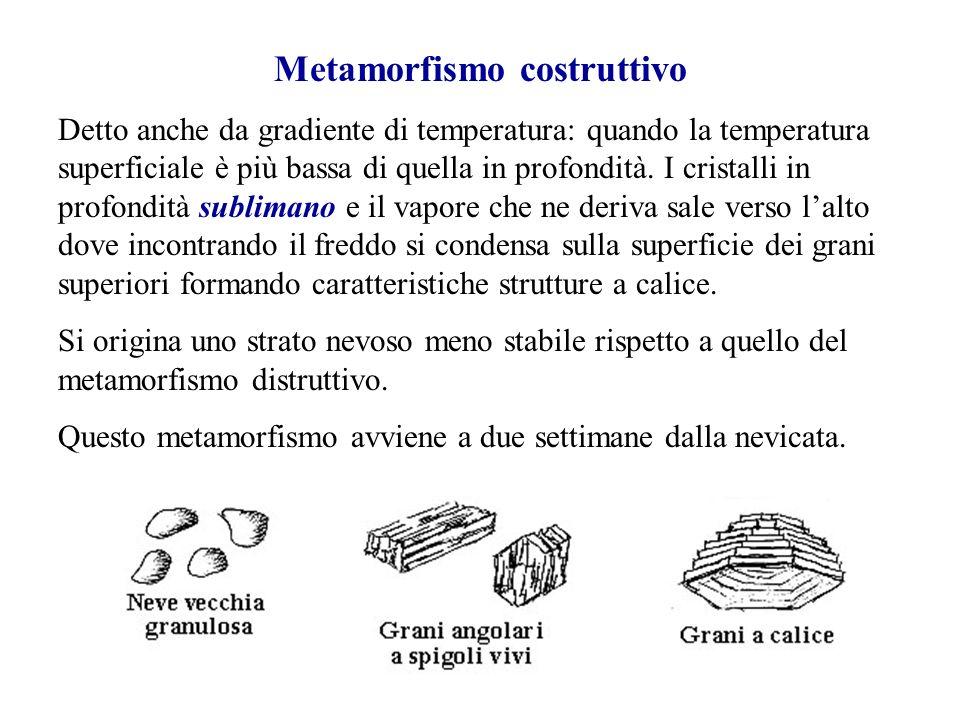 Metamorfismo costruttivo Detto anche da gradiente di temperatura: quando la temperatura superficiale è più bassa di quella in profondità. I cristalli