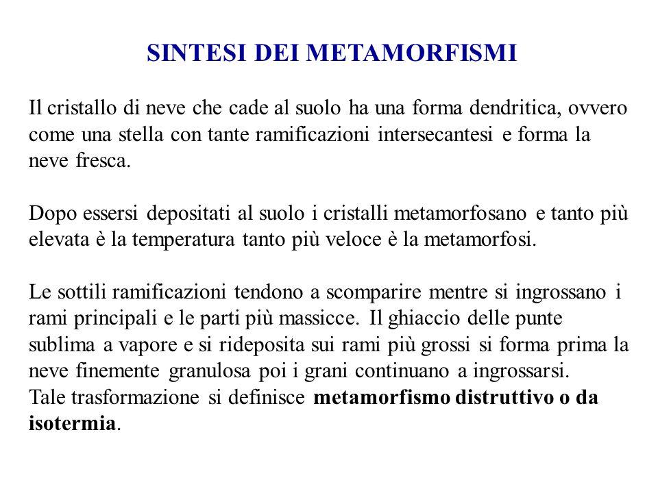 SINTESI DEI METAMORFISMI Il cristallo di neve che cade al suolo ha una forma dendritica, ovvero come una stella con tante ramificazioni intersecantesi