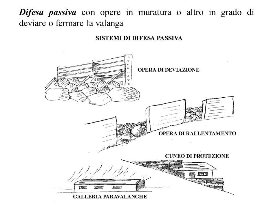 Difesa passiva con opere in muratura o altro in grado di deviare o fermare la valanga