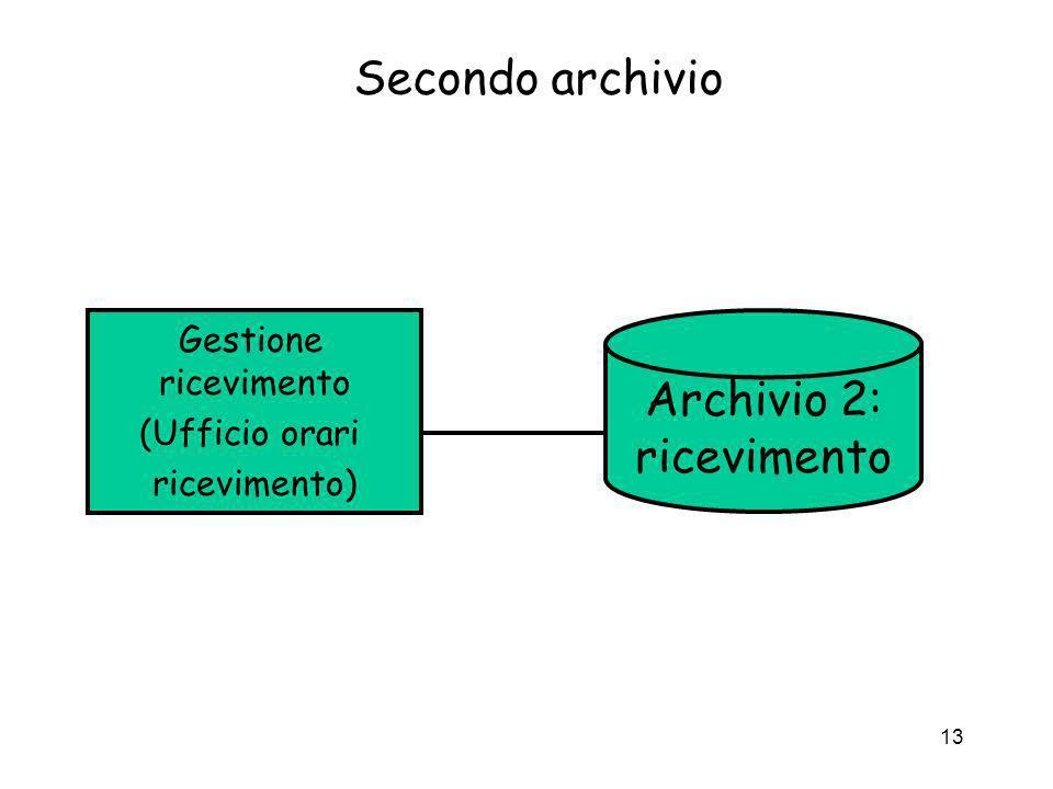 13 Secondo archivio Gestione ricevimento (Ufficio orari ricevimento) Archivio 2: ricevimento