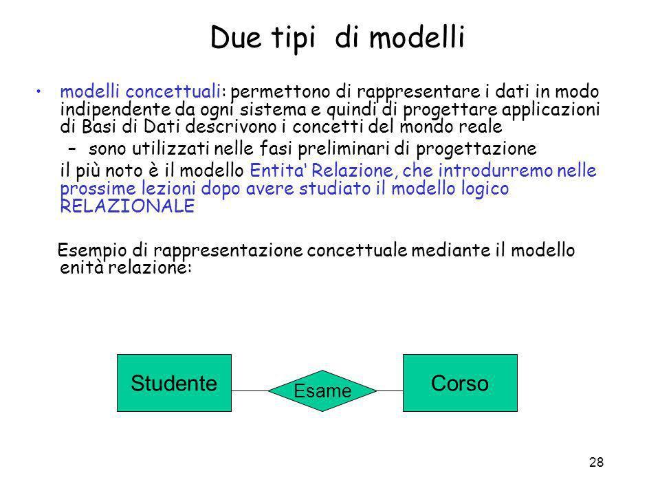 28 Due tipi di modelli modelli concettuali: permettono di rappresentare i dati in modo indipendente da ogni sistema e quindi di progettare applicazion