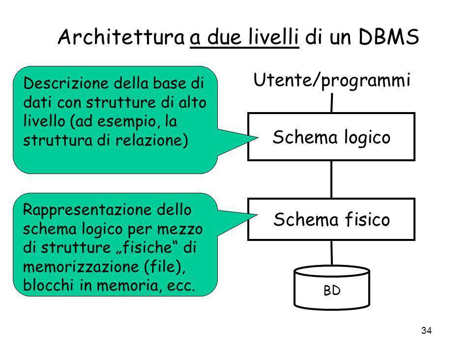 34 BD Schema logico Schema fisico Utente/programmi Architettura a due livelli di un DBMS Descrizione della base di dati con strutture di alto livello
