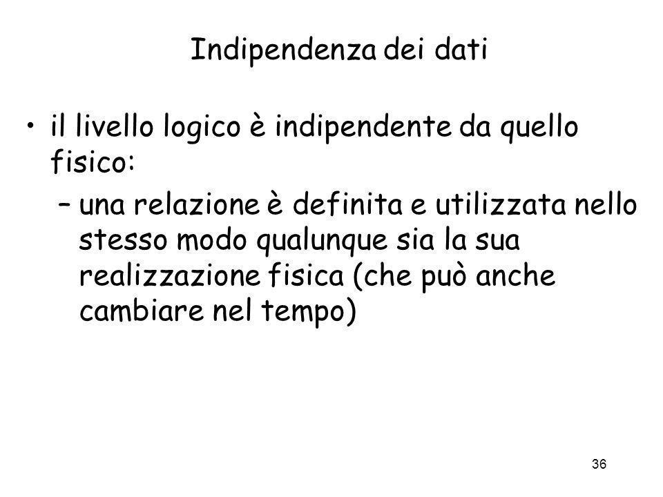 36 Indipendenza dei dati il livello logico è indipendente da quello fisico: –una relazione è definita e utilizzata nello stesso modo qualunque sia la