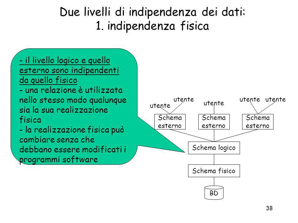 38 Due livelli di indipendenza dei dati: 1. indipendenza fisica BD Schema logico Schema esterno Schema fisico Schema esterno Schema esterno utente - i