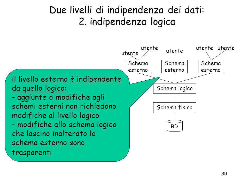 39 Due livelli di indipendenza dei dati: 2. indipendenza logica BD Schema logico Schema esterno Schema fisico Schema esterno Schema esterno utente il