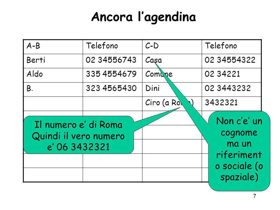 7 Ancora lagendina A-BTelefonoC-DTelefono Berti02 34556743Casa02 34554322 Aldo335 4554679Comune02 34221 B.323 4565430Dini02 3443232 Ciro (a Roma)34323
