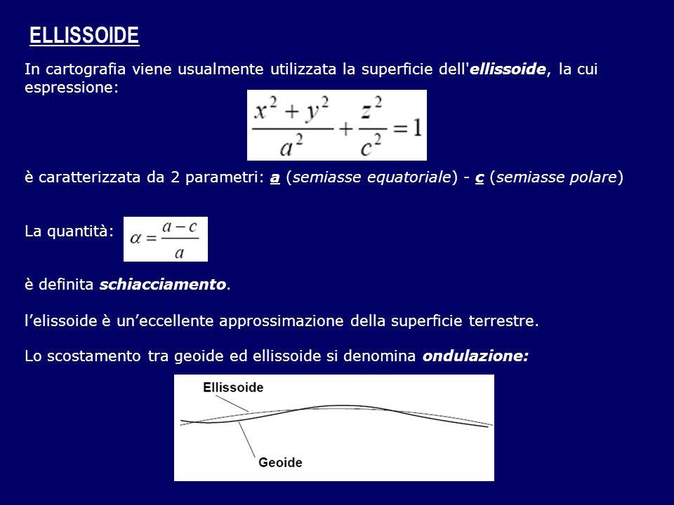 In cartografia viene usualmente utilizzata la superficie dell'ellissoide, la cui espressione: è caratterizzata da 2 parametri: a (semiasse equatoriale