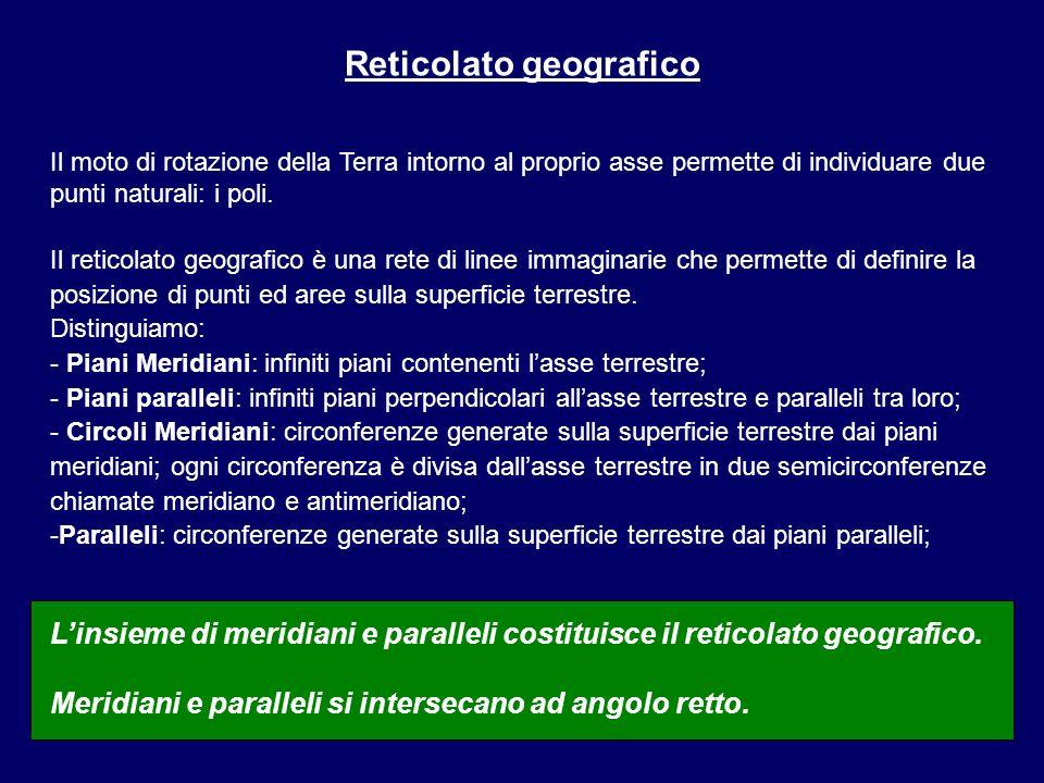 Reticolato geografico Il moto di rotazione della Terra intorno al proprio asse permette di individuare due punti naturali: i poli. Il reticolato geogr