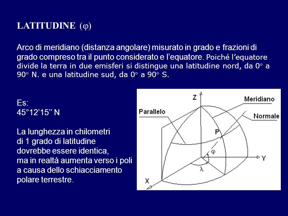 LATITUDINE ( ) Arco di meridiano (distanza angolare) misurato in grado e frazioni di grado compreso tra il punto considerato e lequatore. Poiché lequa