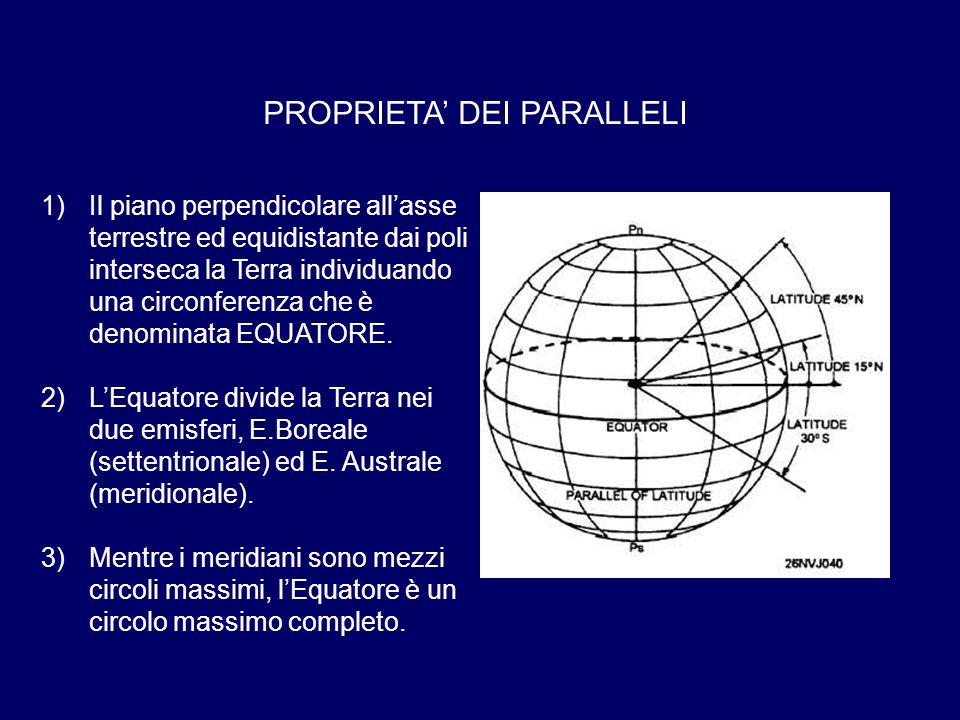 PROPRIETA DEI PARALLELI 1)Il piano perpendicolare allasse terrestre ed equidistante dai poli interseca la Terra individuando una circonferenza che è d