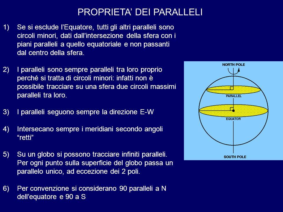 PROPRIETA DEI PARALLELI 1)Se si esclude lEquatore, tutti gli altri paralleli sono circoli minori, dati dallintersezione della sfera con i piani parall