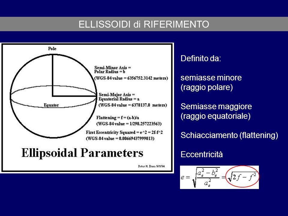 ELLISSOIDI di RIFERIMENTO Definito da: semiasse minore (raggio polare) Semiasse maggiore (raggio equatoriale) Schiacciamento (flattening) Eccentricità