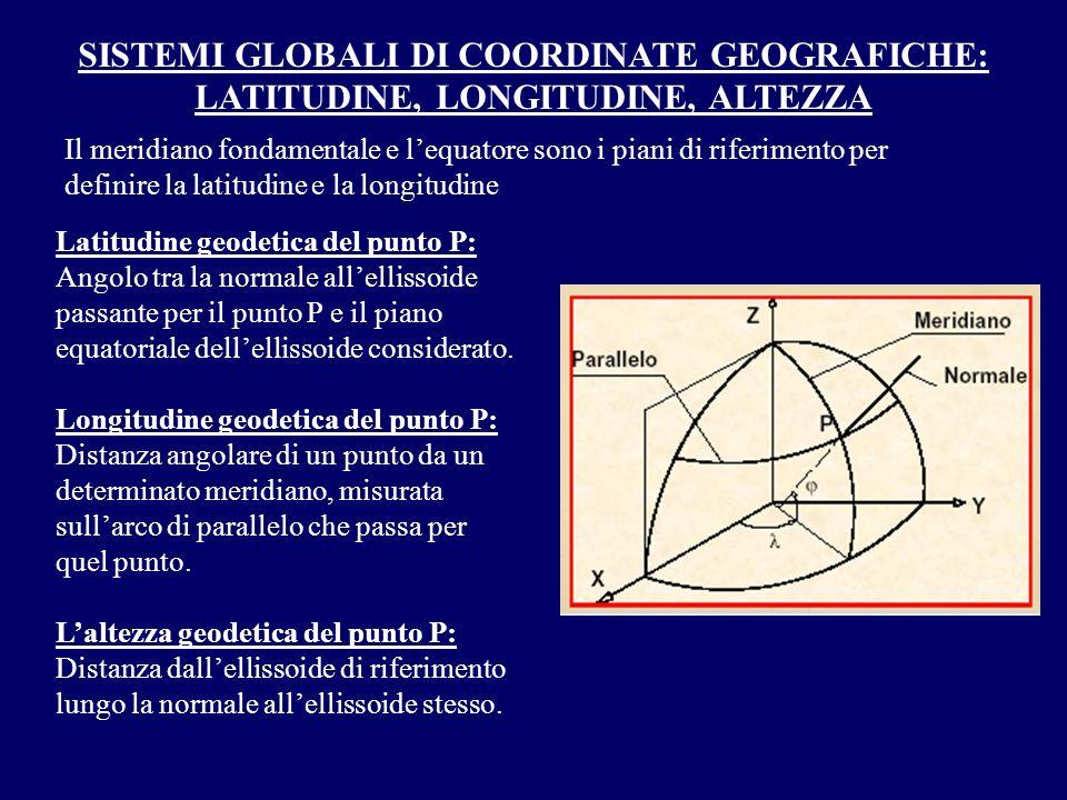 SISTEMI GLOBALI DI COORDINATE GEOGRAFICHE: LATITUDINE, LONGITUDINE, ALTEZZA Il meridiano fondamentale e lequatore sono i piani di riferimento per defi