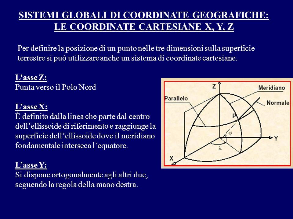SISTEMI GLOBALI DI COORDINATE GEOGRAFICHE: LE COORDINATE CARTESIANE X, Y, Z Per definire la posizione di un punto nelle tre dimensioni sulla superfici