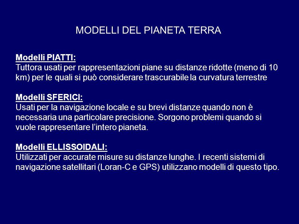MODELLI DEL PIANETA TERRA Modelli PIATTI: Tuttora usati per rappresentazioni piane su distanze ridotte (meno di 10 km) per le quali si può considerare