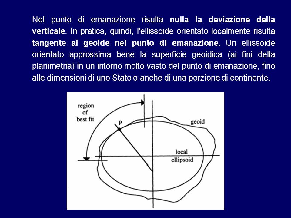 Nel punto di emanazione risulta nulla la deviazione della verticale. In pratica, quindi, l'ellissoide orientato localmente risulta tangente al geoide