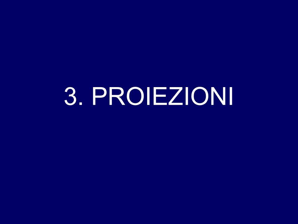 3. PROIEZIONI