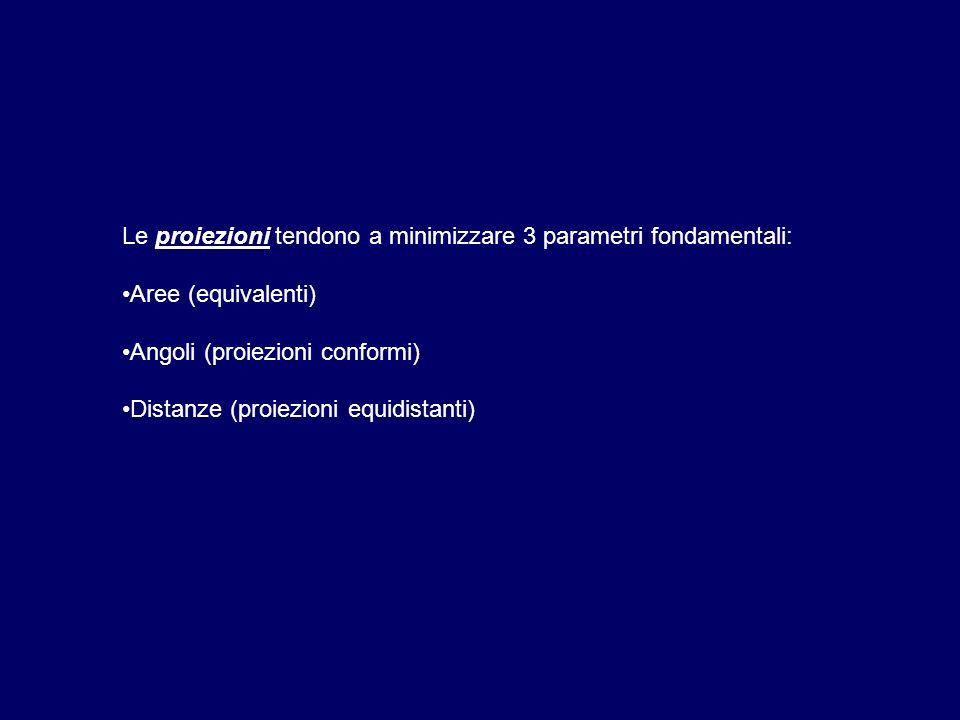 Le proiezioni tendono a minimizzare 3 parametri fondamentali: Aree (equivalenti) Angoli (proiezioni conformi) Distanze (proiezioni equidistanti)